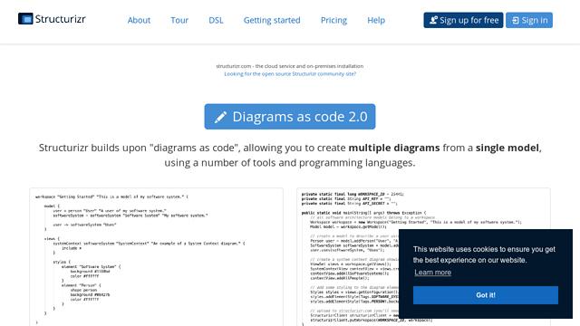Structurizr API koppeling