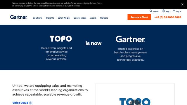 Topo API koppeling