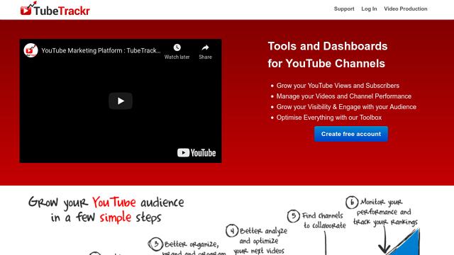 TubeTrackr API koppeling