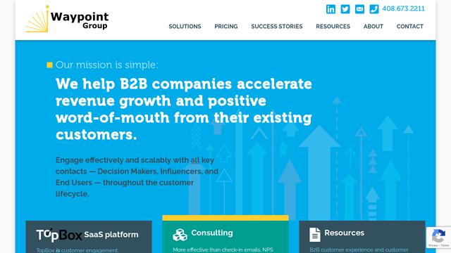 Waypoint-Group API koppeling