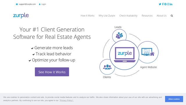 Zurple API koppeling
